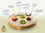 שער ההגדה בשפה הערבית