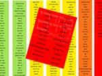 רשימת הערים האדומות